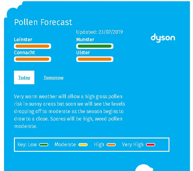 Heatwave Warning for people with 4454 people with Asthma and Hayfever in Offaly
